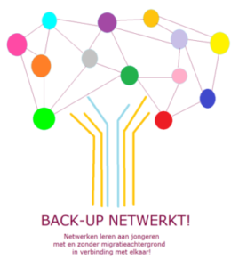 BACK-UP Netwerkt! leert jongeren netwerken benutten